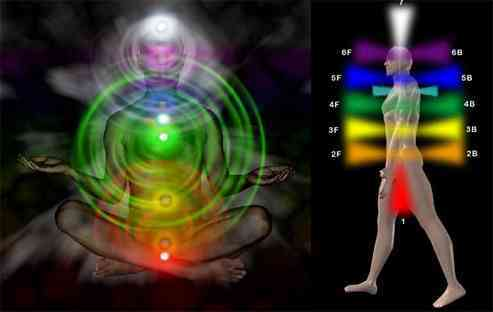 http://reikiservices.cfsites.org/files/chakras_sitting_front_and_back.jpg
